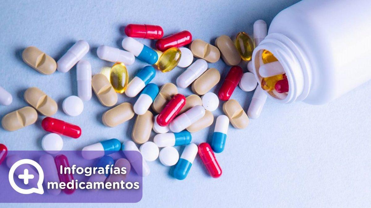 Infografías medicamentos, ibuprofeno, paracetamol, amoxicilina, omeprazol, fármacos. Mediquo, Tu amigo médico. Chat médico.