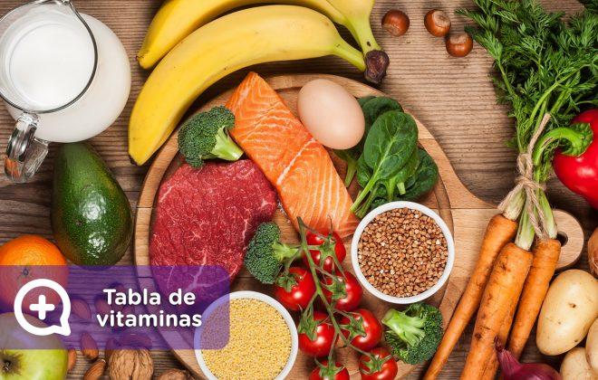 vitaminas, laura villalta, alimentación, salud, nutrición, mediquo