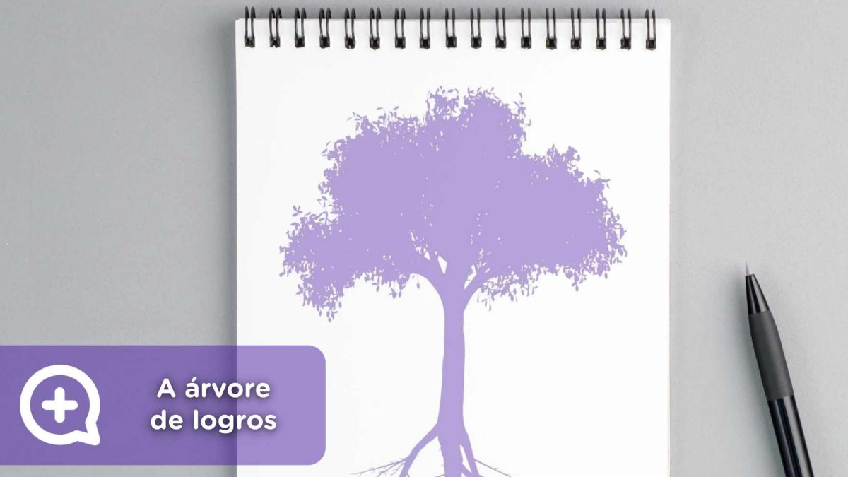 dinâmica para melhorar a auto-estima, árvore de realizações, médico, saúde, saúde mental, psicologia