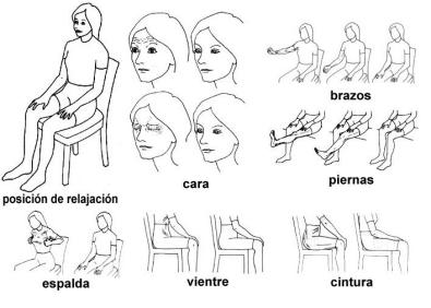 Relajación muscular progresiva, mediQuo, salud, ejercicio, psicología, chat médico.