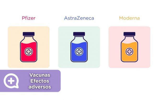 Efectos adversos vacunas, Pfizer, Moderna, AstraZeneca, Salud, Telemedicina, Chat médico